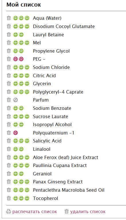 Список опасных ингредиентов в косметике
